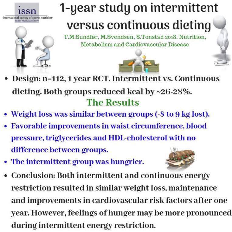 ISSJN study