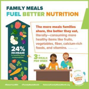 fuel-nutrition